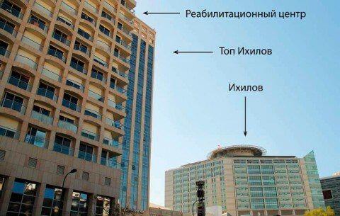 Клиника Топ Ихилов находится на территории больницы Ихилов